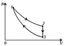 Интересная задачка №2 по теме «Первый закон термодинамики. КПД циклических процессов»