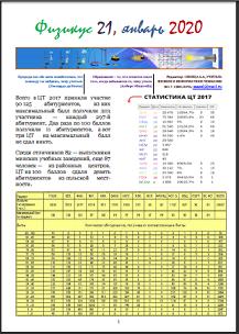 """Районная подписка """"ФИЗИКУС"""""""